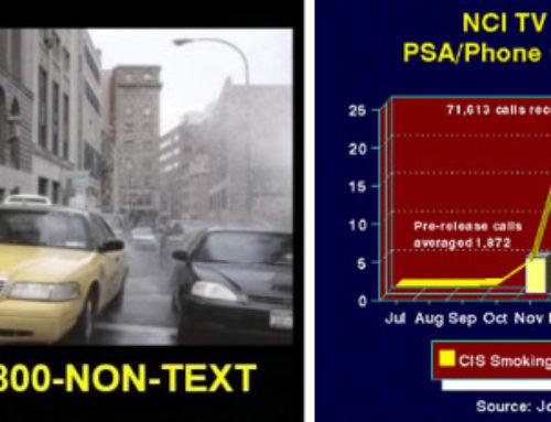 Tracking PSA Response Via Toll-Free Telephone Numbers